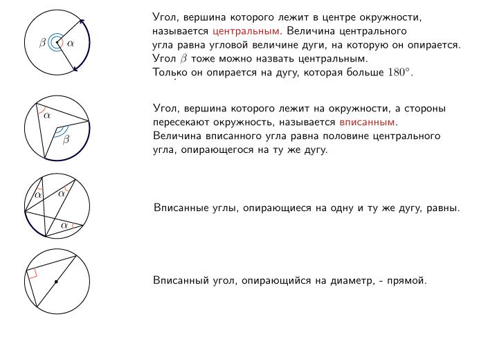 Решение задач вписанные углы в окружность свойства решение задач на тему прямоугольник