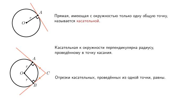 прямой угол рисунок: