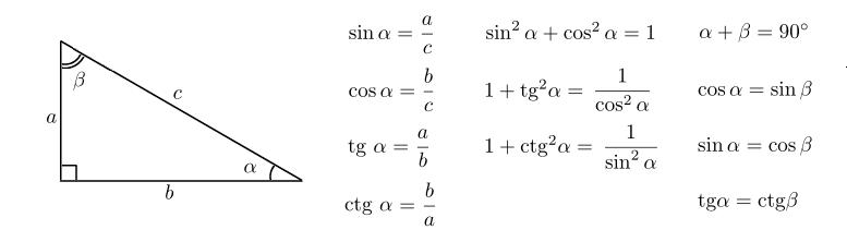 Синус, косинус, тангенс и котангенс