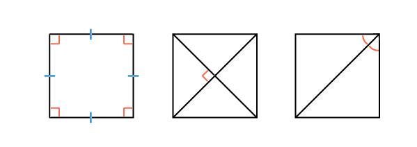 площадь прямоугольника равна квадрату его стороны