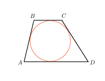 Какие четырехугольники можно вписать в окружность