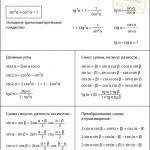формулы тригонометрии