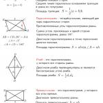 Параллелограмм, ромб, квадрат, прямоугольник...