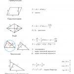 Геометрия - площади фигур и основные факты