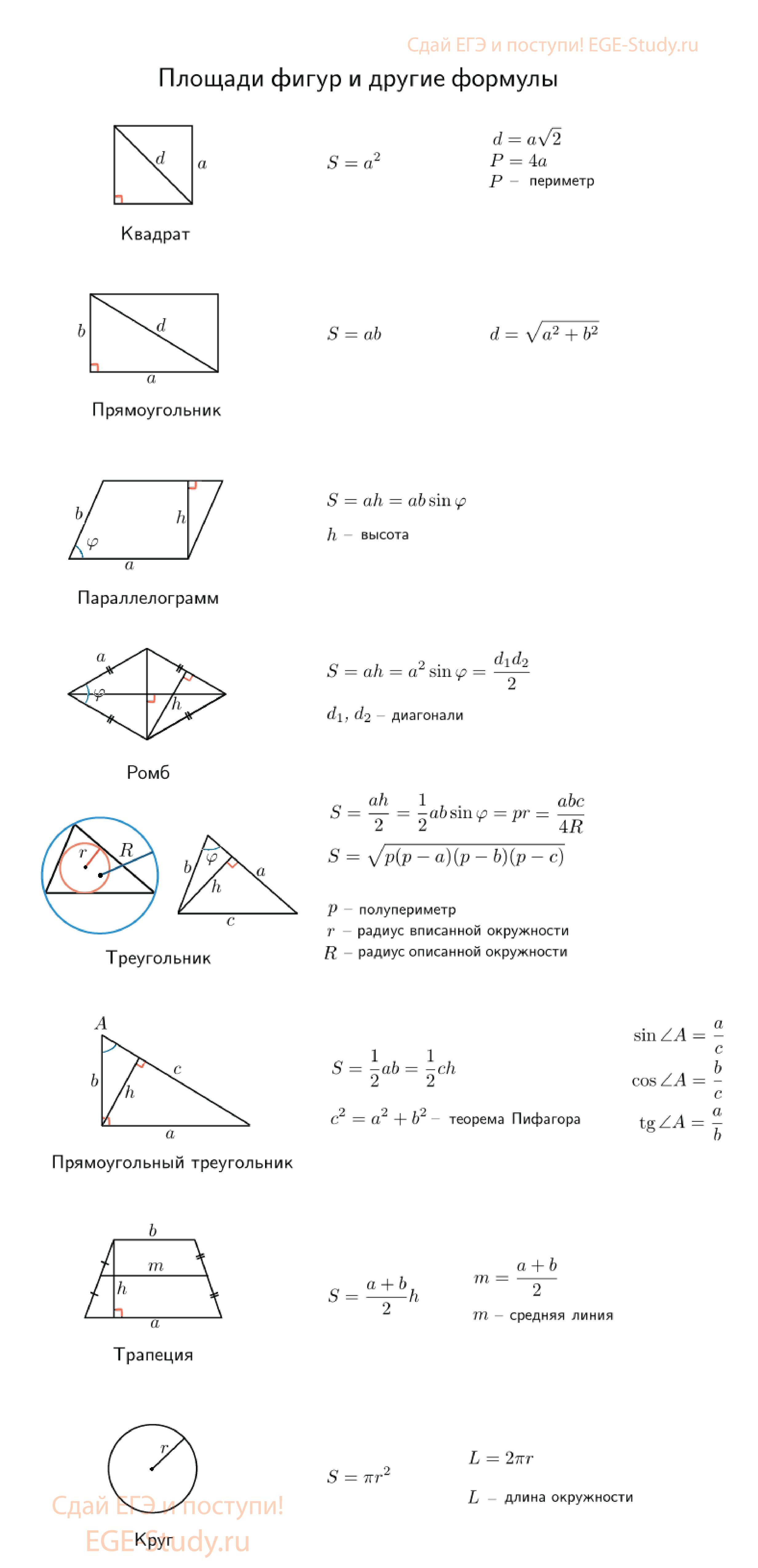 формулы по геометрии за 11 класс шпаргалка