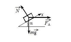 Задача 31. Рисунок 4