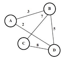 Решение задачи по схеме граф помощь студентам фриланс