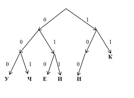 Решение задач с условием фано решение задач сферической тригонометрии