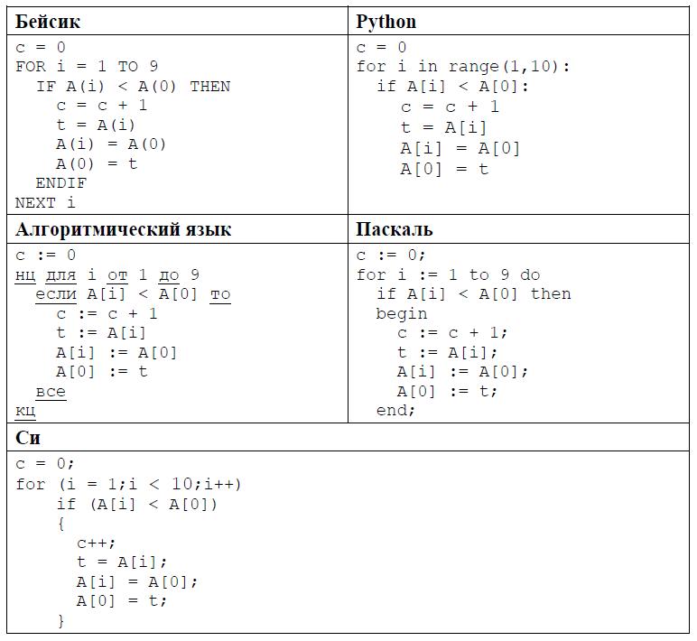 Решение задач на c на массивы решение задач методом минимальной стоимости