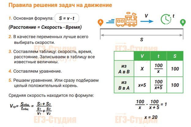 Решение задач на нахождение средней величины примеры решения задач опорные реакции балки
