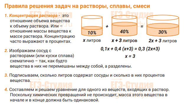 Решения задач егэ на проценты 11 класс технология решения изобретательских задач триз в доу