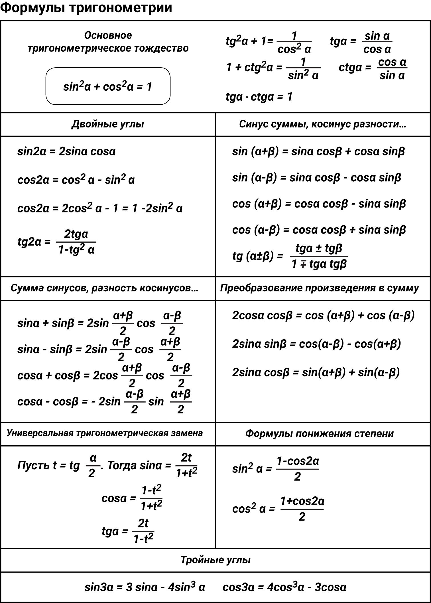 Химия все формулы для решения задач таблица решение задач по теории вероятности калькулятор