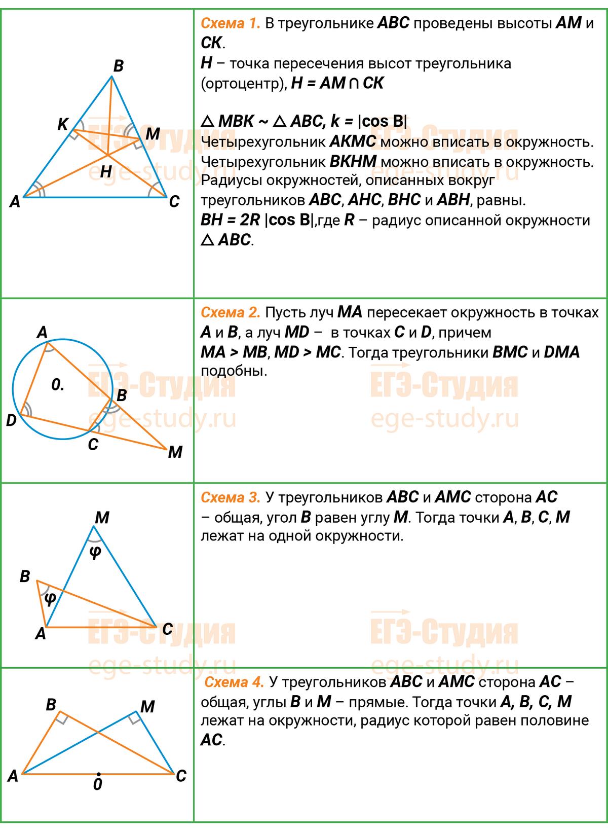 Егэ геометрия с решениями задач логика решение задач в онлайн