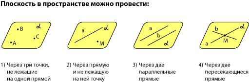 Прямые и плоскости в пространстве задачи с решениями решение задач по теме конус 11 класс